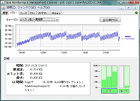 cycle1_xmx24m_heap-1.png (cycleCountを1にしてRotateTransitionを作り直してplayする版、32bit JVMで-Xmx24mで実行)